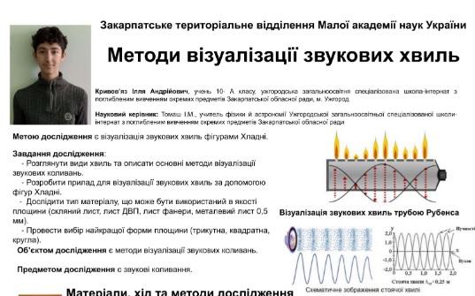 Школяр із Ужгорода став дипломантом Всеукраїнського конкурсу-захисту науково-дослідницьких робіт